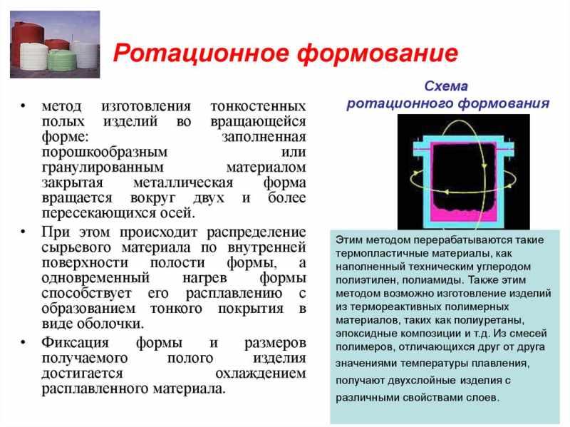 Принцип ротационного формования