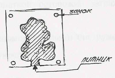 Пример эскиза для шликерного литья