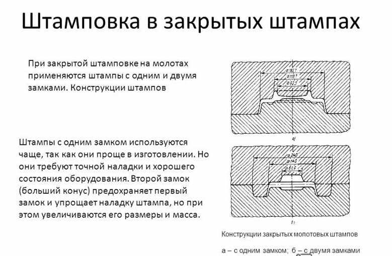 Схема штамповки в закрытых штампах