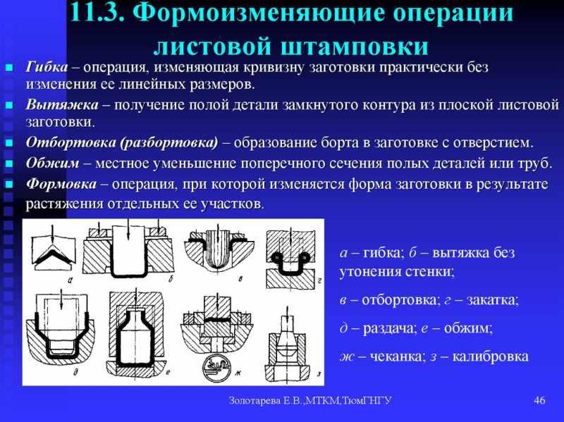 Формоизменяющие операции листовой штамповки
