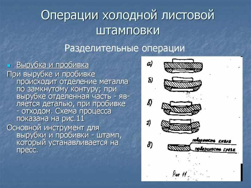 Разделительные операции листовой штамповки