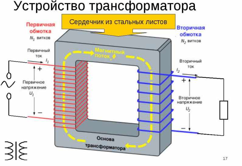Сварочный трансформатор