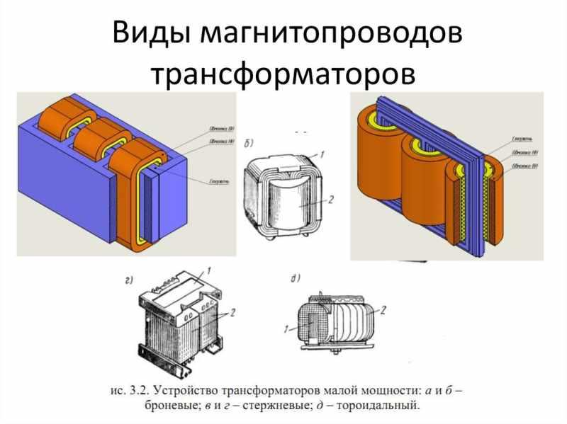 Виды магнитопроводов трансформатора