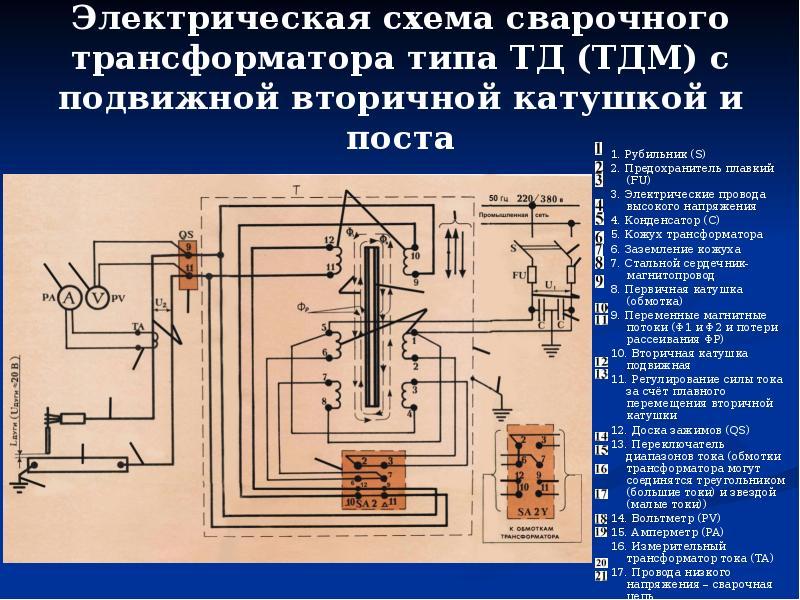 Электрическая схема сварочного трансформатора типа ТДМ