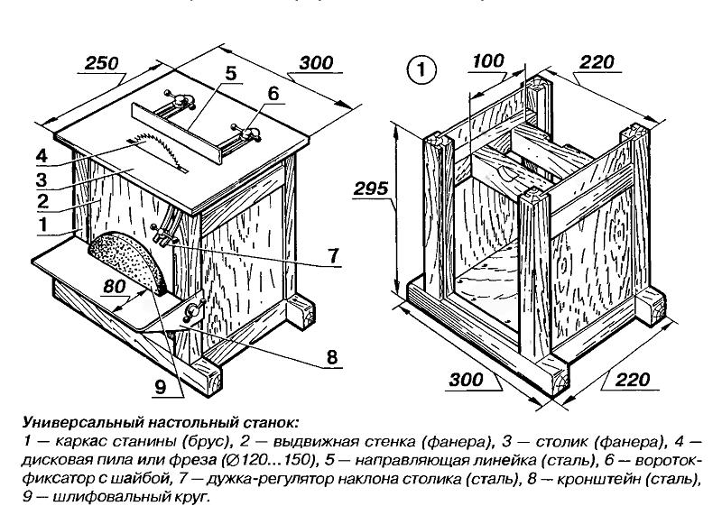 Схема конструкции стола для циркулярной пилы