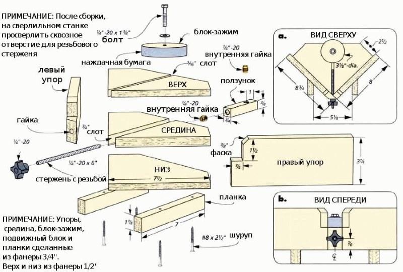 Сборка столярной струбцины