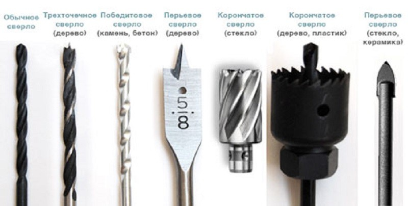 Сверла по металлу для разнообразных поверхностей