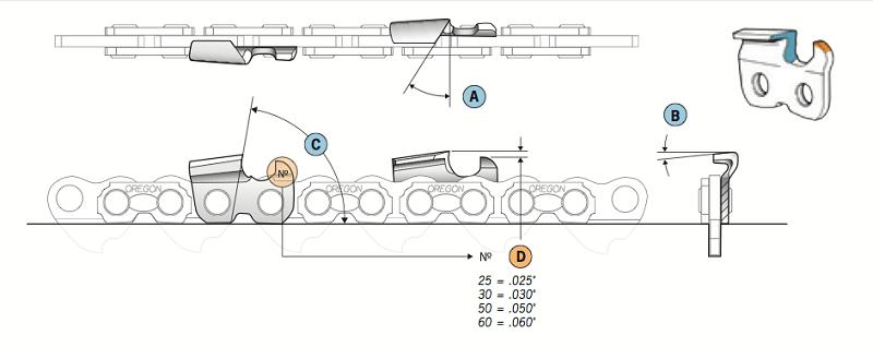 Станок для заточки цепей бензопил