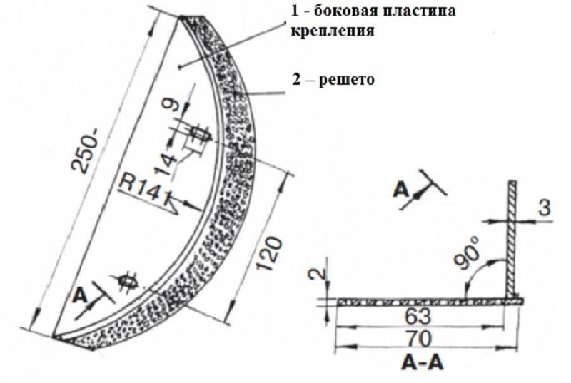 Зернодробилка своими руками виды, принцип работы, как сделать