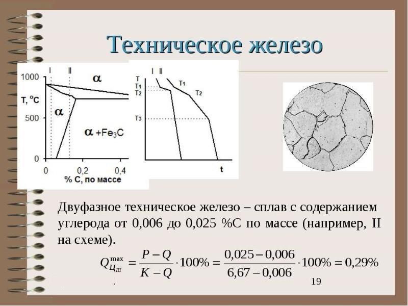 Техническое железо