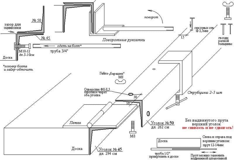 Как правильно согнуть оргстекло в домашних условиях по радиусу, форме