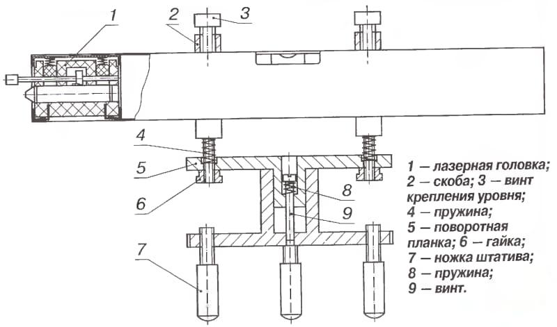 Схема для сборки лазерного уровня