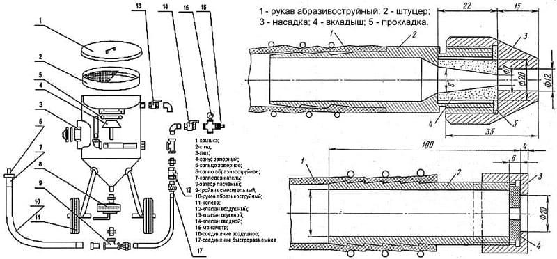 Устройство пескоструйного инжекторного пистолета
