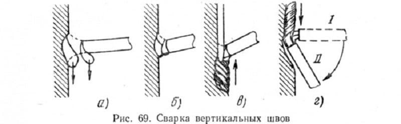 Сварка вертикальных швов