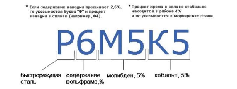 Расшифровка маркировки быстрорежущей стали