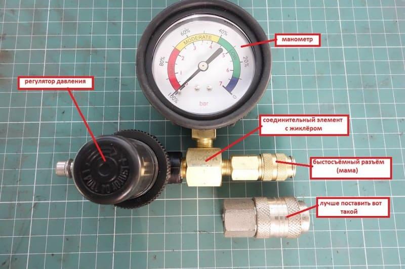Манометры для измерения давления устройство, классификация, выбор