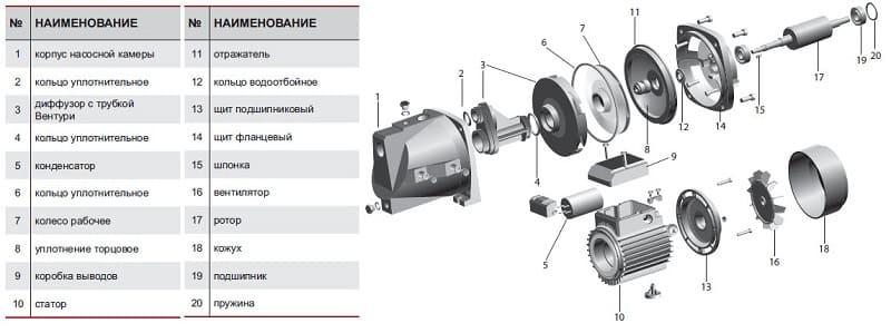 Детали насосной станции