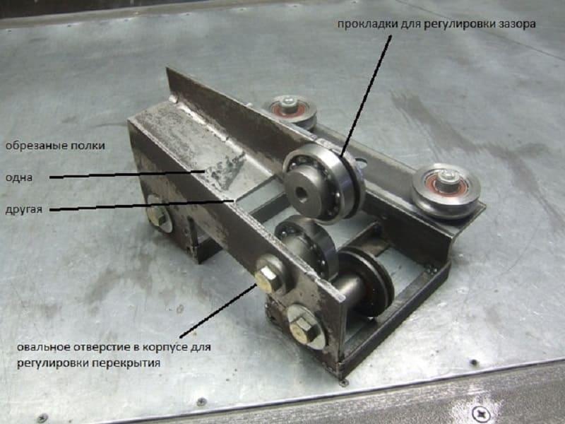 Устройство роликового ножа
