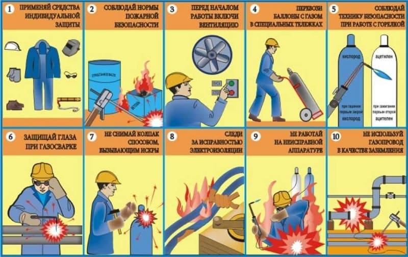 Техника безопасности на рабочем месте сварщика