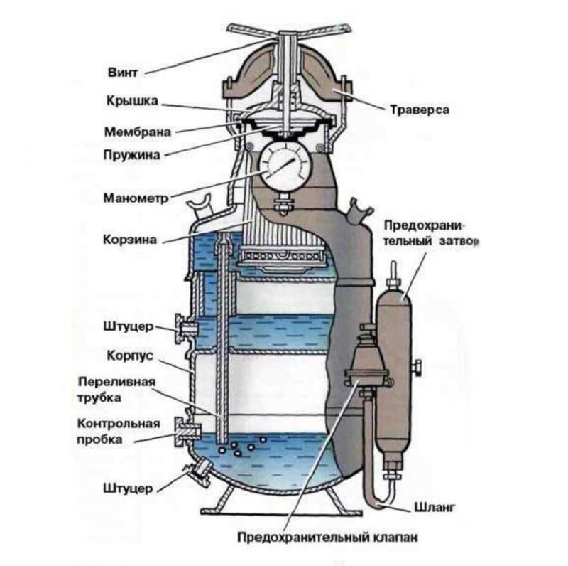 Ацетиленовая сварка оборудование, технология, принцип действия