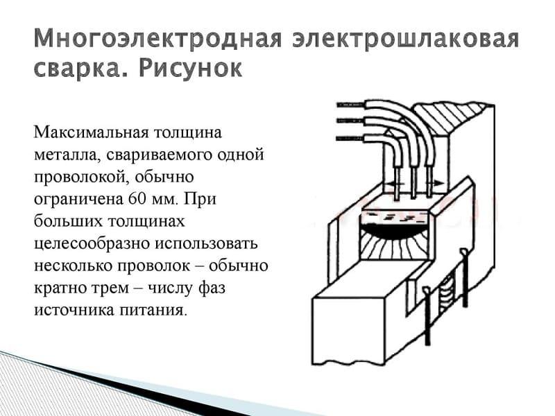 Многоэлектродная электрошлаковая сварка