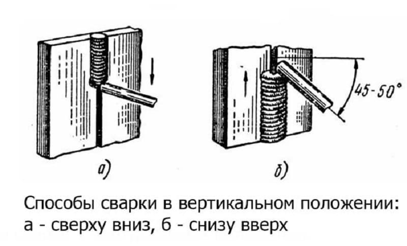 Способы сварки в вертикальном положении