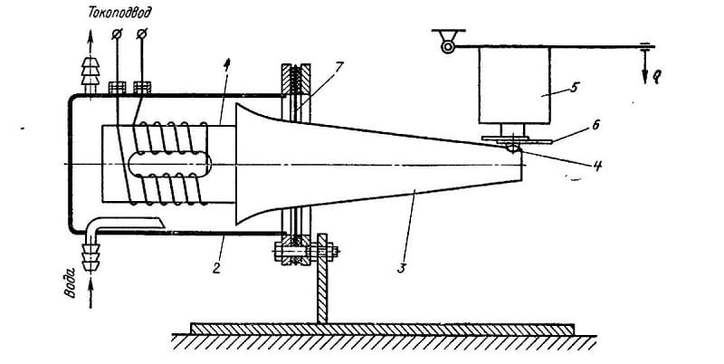 Схема точечной ультразвуковой сварки