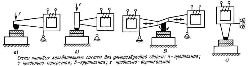 Схемы колебательных систем для сварки ультразвуком