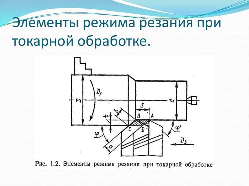 Элементы резания при токарной обработке