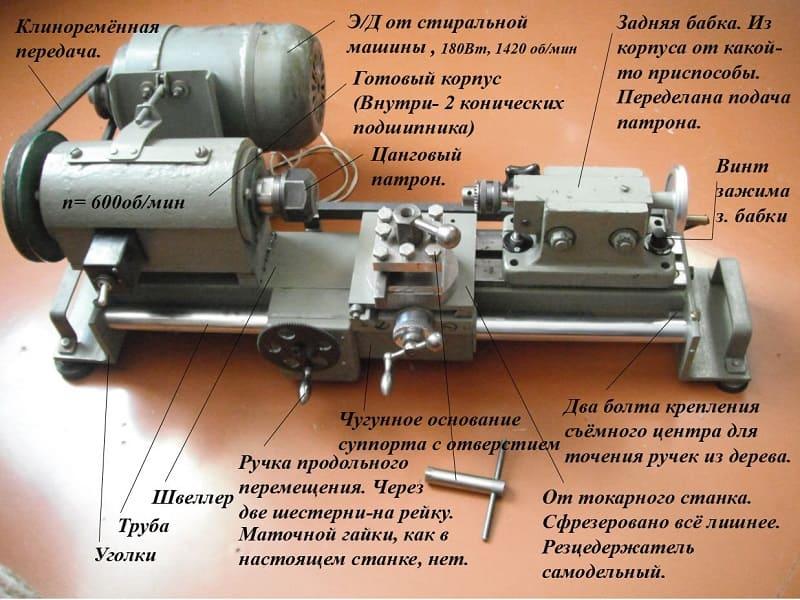Составные части самодельного токарного станка