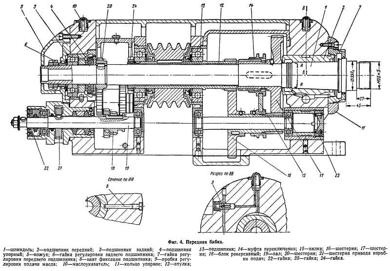 Передняя бабка станка ТВ-320