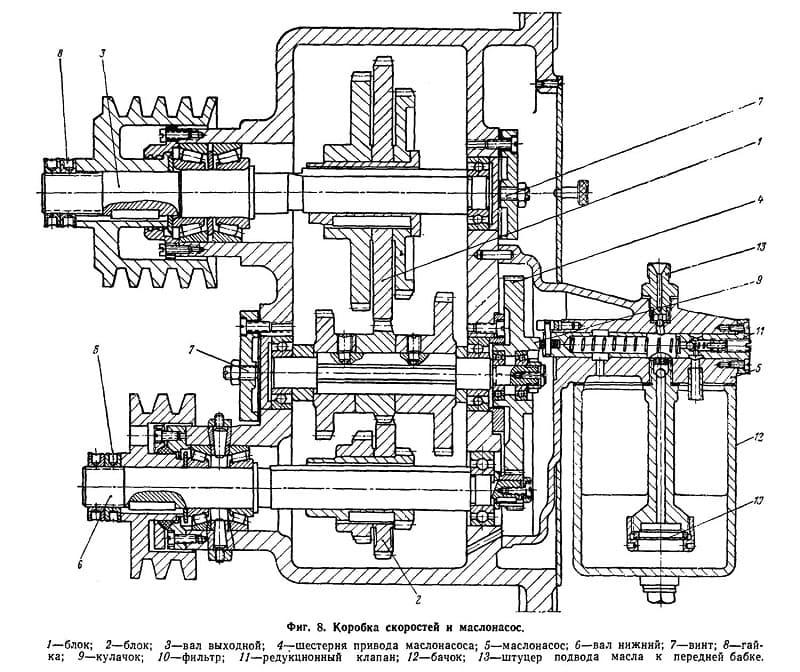 Коробка скоростей и маслонасос станка ТВ-320