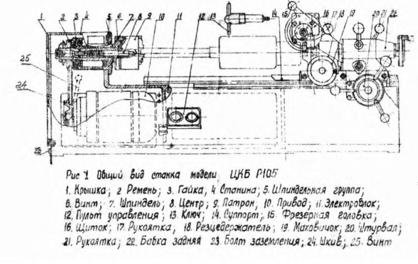 Устройство токарного станка Р105