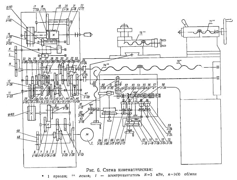 Кинематическая схема станка ИТ-1М