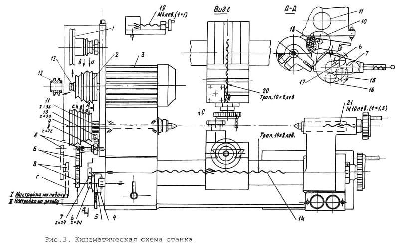 Кинетическая схема станка ТШ-3