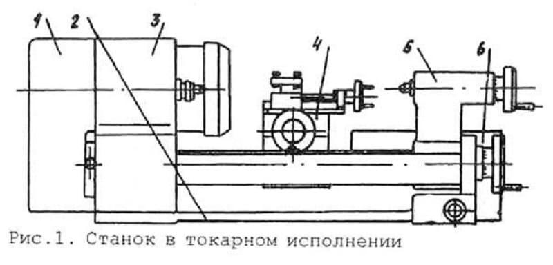 Расположение органов управления токарным станком ТШ-3
