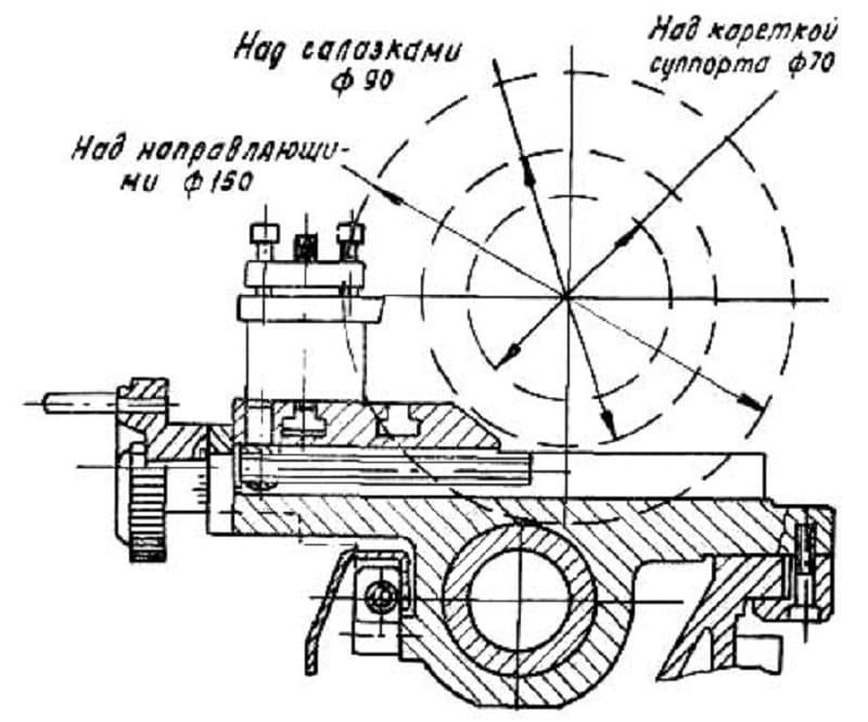 Эскиз суппорта станка ТШ-3