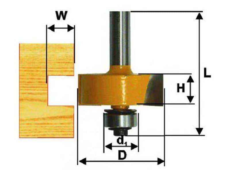 Фреза кромочная по дереву конструкция, типы, сферы применения