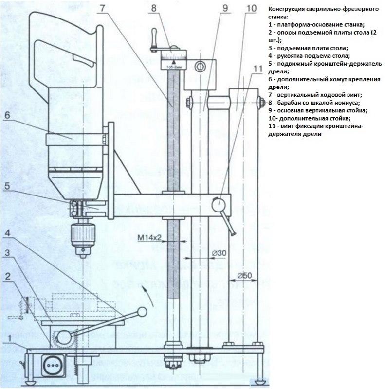 Чертеж сверлильно-фрезерного станка из дрели