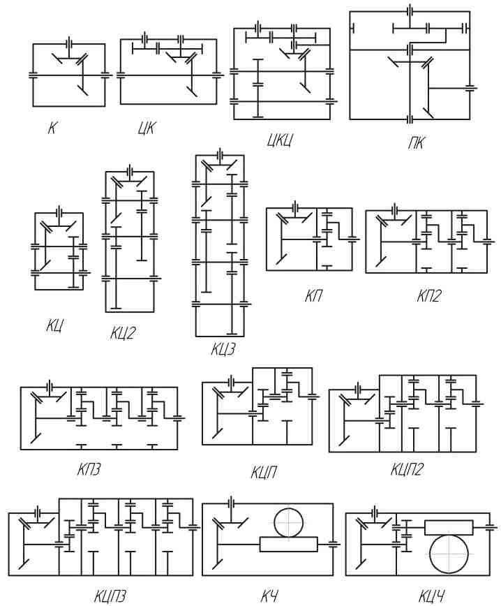 Кинематические схемы редукторов, содержащих коническую передачу