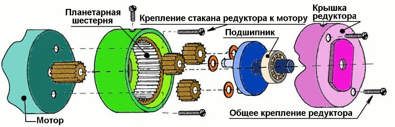 Схема планетарного мотор редуктора
