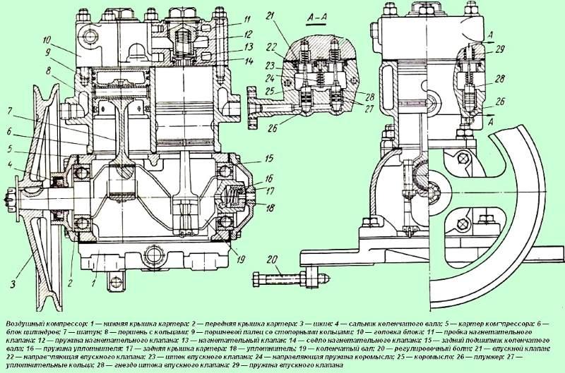 Устройство воздушного компрессора