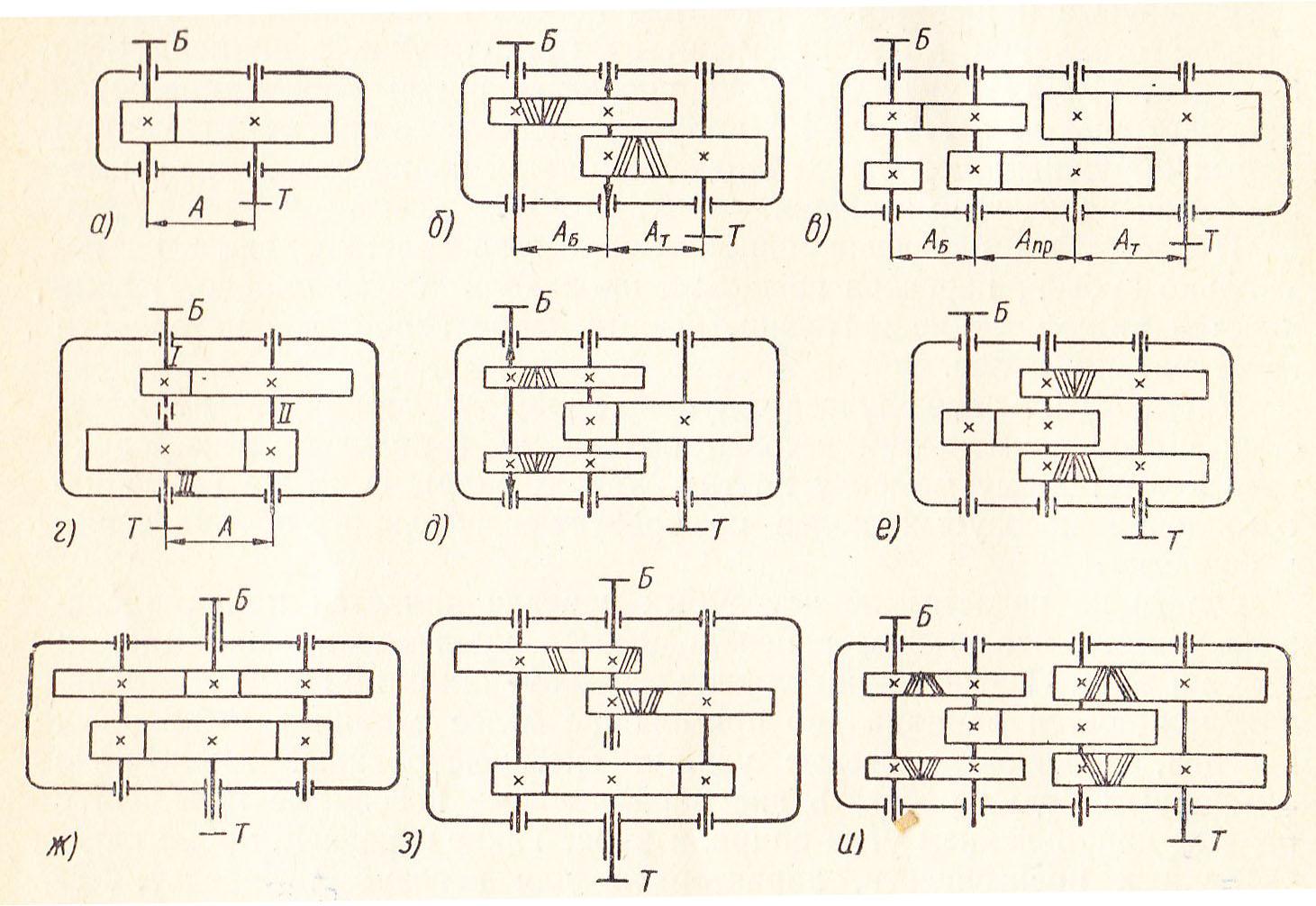 Схемы цилиндрических редукторов