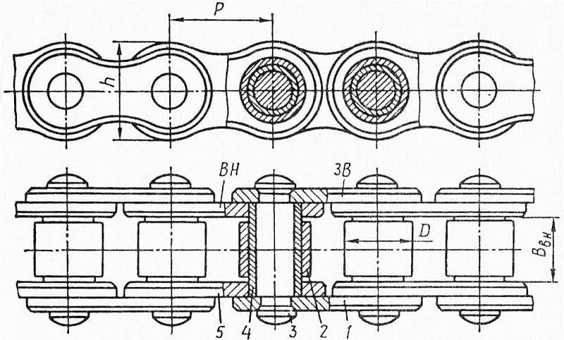 Звездочки для приводных цепей ГОСТ, виды, изготовление