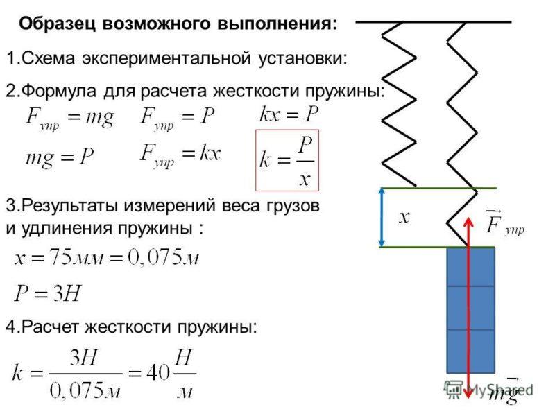 Что такое жесткость пружины в физике