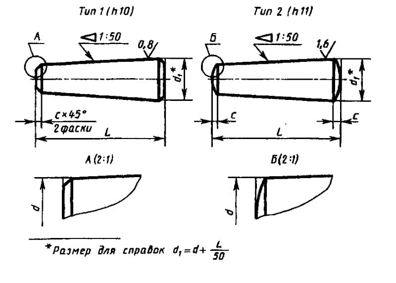Обозначение конусности на чертеже