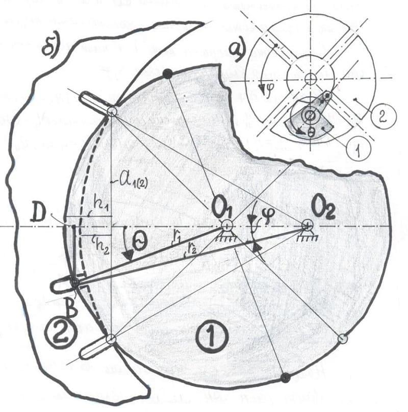 Кинематика мальтийского механизма