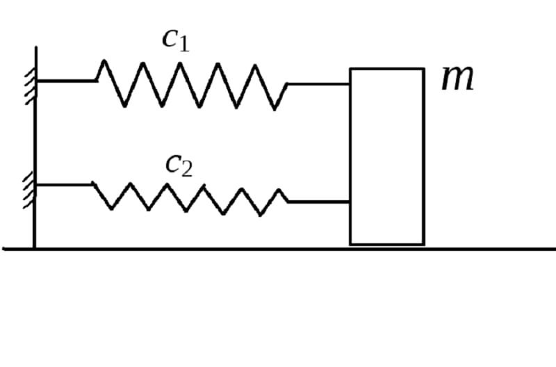 Параллельное соединение пружин