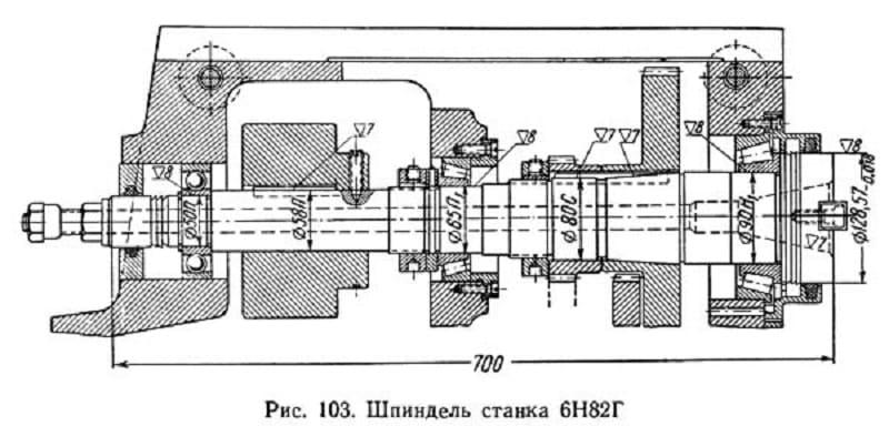 Строение фрезерного шпинделя