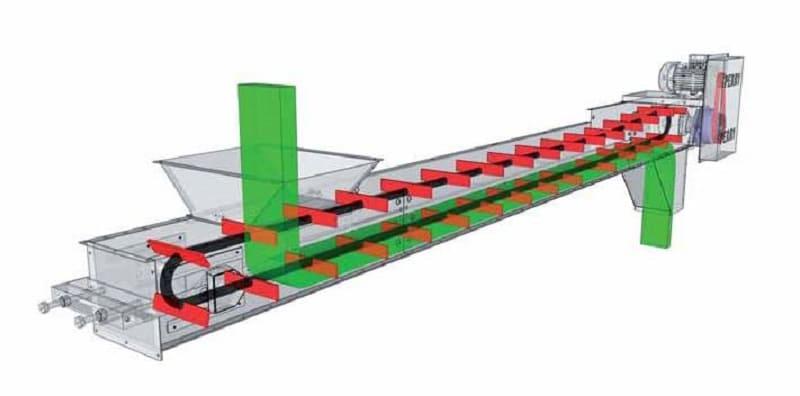 Скребковый конвейер характеристики монтаж конвейера цепного